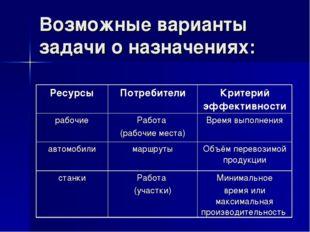 Возможные варианты задачи о назначениях: