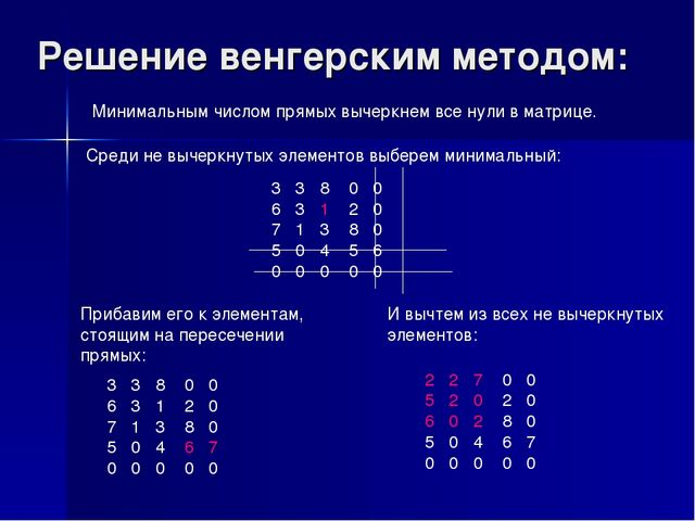 Решение венгерским методом: 3 3 8 0 0 6 3 1 2 0 7 1 3 8 0 5 0 4 5 6 0 0 0 0 0...