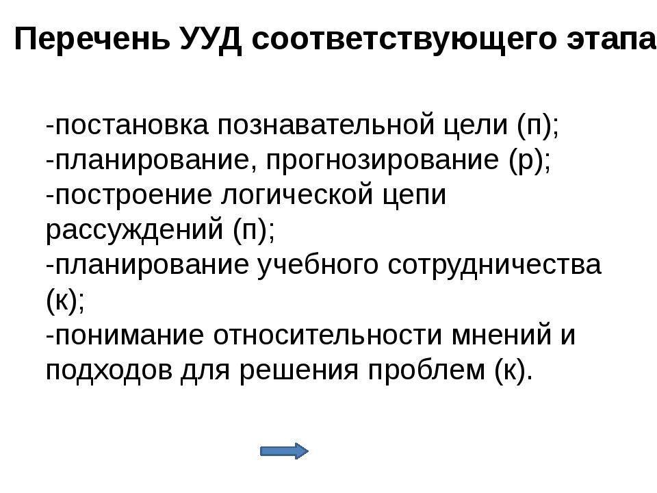 Перечень УУД соответствующего этапа -контроль (р); -коррекция (р); -подведени...