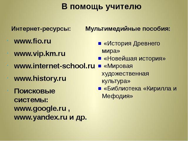 В помощь учителю www.fio.ru www.vip.km.ru www.internet-school.ru www.history....