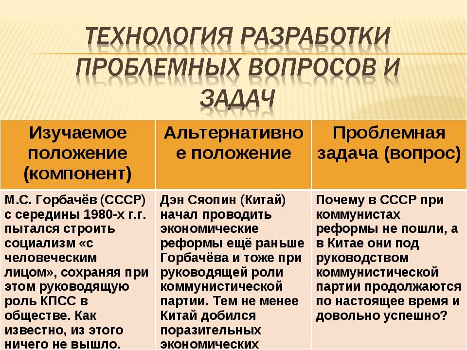 Изучаемое положение (компонент)Альтернативное положениеПроблемная задача (в...