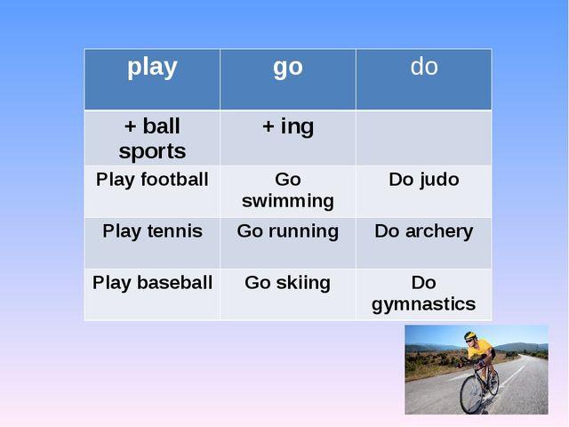 play go do + ballsports +ing Play football Go swimming Do judo Play tennis Go...
