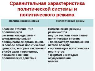 Сравнительная характеристика политической системы и политического режима Поли
