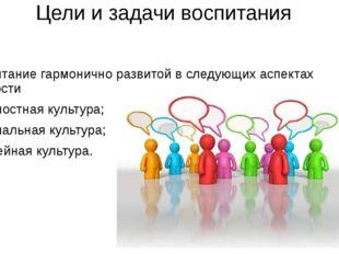Цели и задачи воспитания Воспитание гармонично развитой в следующих аспектах
