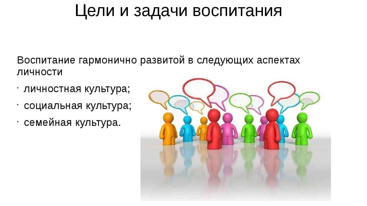 Цели и задачи воспитания Воспитание гармонично развитой в следующих аспектах...