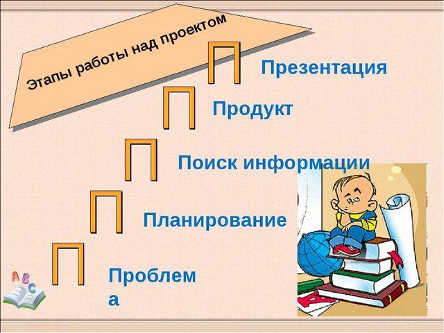 Этапы работы над проектом Проблема Планирование Поиск информации Продукт През...