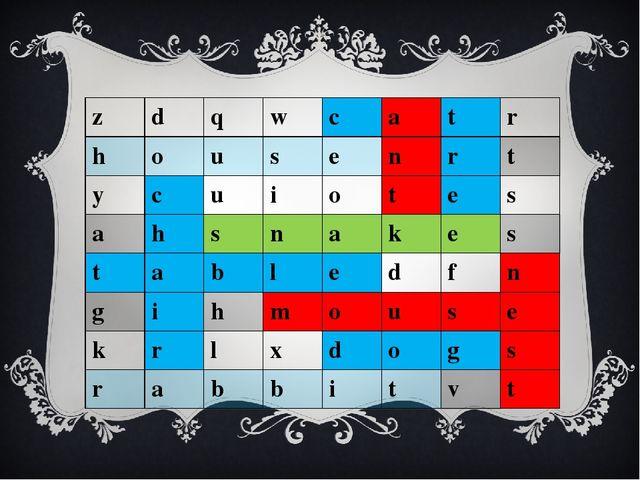 z d q w c a t r h o u s e n r t y c u i o t e s a h s n a k e s t a b l e d f...