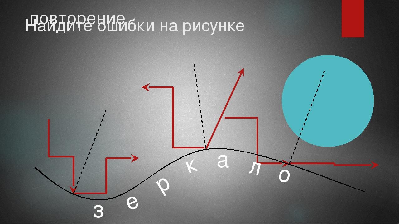 Найдите ошибки на рисунке повторение з е р к а л о
