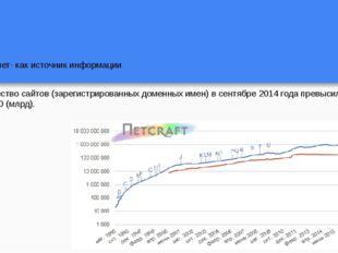 Интернет- как источник информации Количество сайтов (зарегистрированных домен