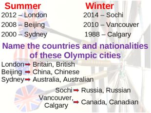 Summer 2012 – London 2008 – Beijing 2000 – Sydney Winter 2014 – Sochi 2010 –