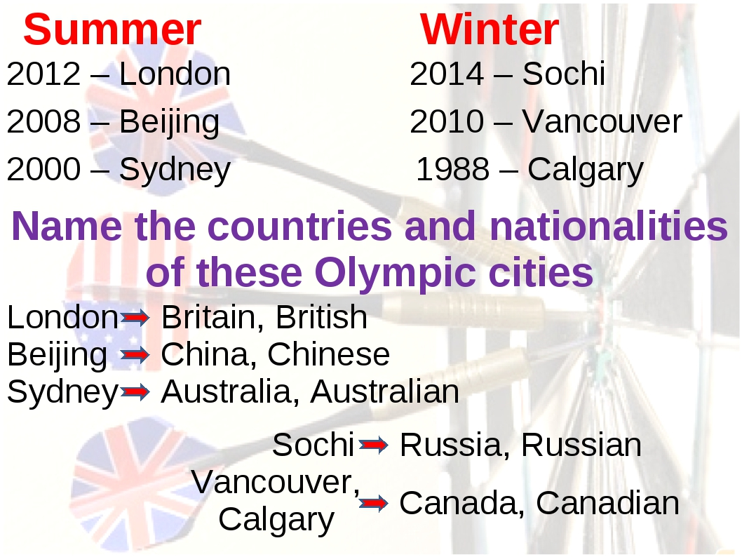 Summer 2012 – London 2008 – Beijing 2000 – Sydney Winter 2014 – Sochi 2010 –...