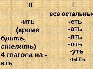 II -ить (кроме брить, стелить) 4 глагола на - ать 7 глаголов на -еть I -ать -