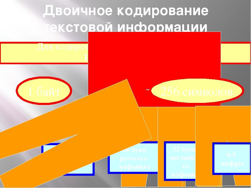 Двоичное кодирование текстовой информации Для кодирования 1 символа используе...