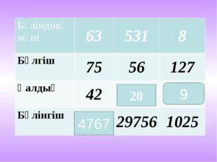 4767 20 9 Бөліндінің мәні 63 531 8 Бөлгіш 75 56 127 Қалдық 42 Бөлінгіш 29756