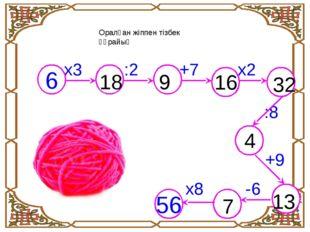 18 9 16 32 4 13 7 Оралған жіппен тізбек құрайық :8 +9 х3 6 56 х2 +7 :2 х8 -6