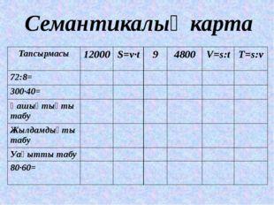 Семантикалық карта Тапсырмасы 12000 S=v∙t 9 4800 V=s:t T=s:v 72:8= 300∙40= Қ