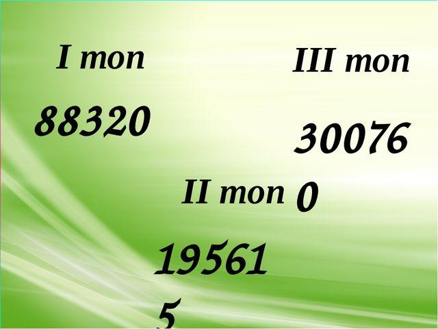 88320 І топ ІІ топ ІІІ топ 195615 300760