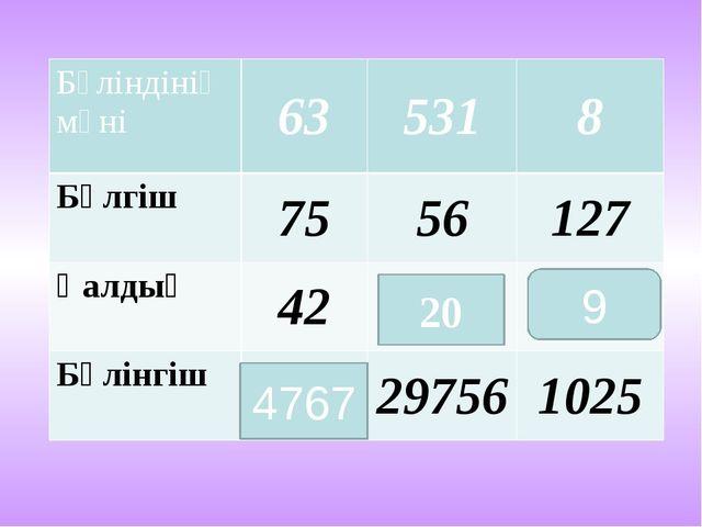 4767 20 9 Бөліндінің мәні 63 531 8 Бөлгіш 75 56 127 Қалдық 42 Бөлінгіш 29756...