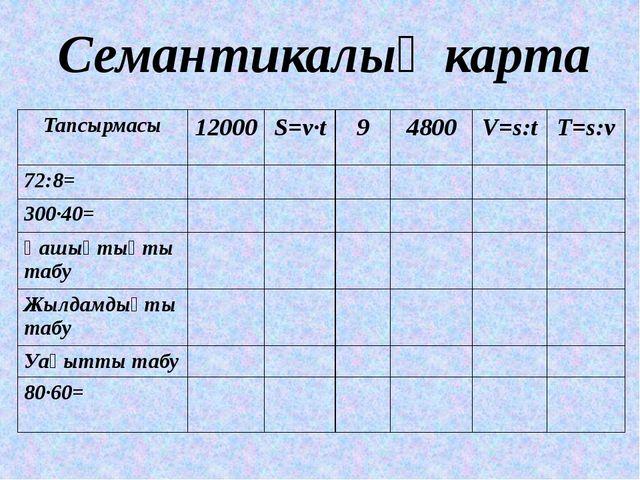 Семантикалық карта Тапсырмасы 12000 S=v∙t 9 4800 V=s:t T=s:v 72:8= 300∙40= Қ...