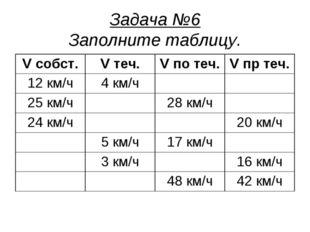 Задача №6 Заполните таблицу. V собст.V теч.V по теч.V пр теч. 12 км/ч4 км