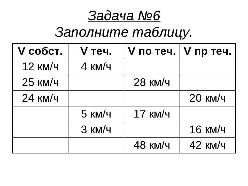 Задача №6 Заполните таблицу. V собст.V теч.V по теч.V пр теч. 12 км/ч4 км...