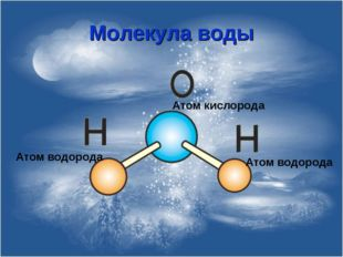Атом водорода Атом водорода Атом кислорода