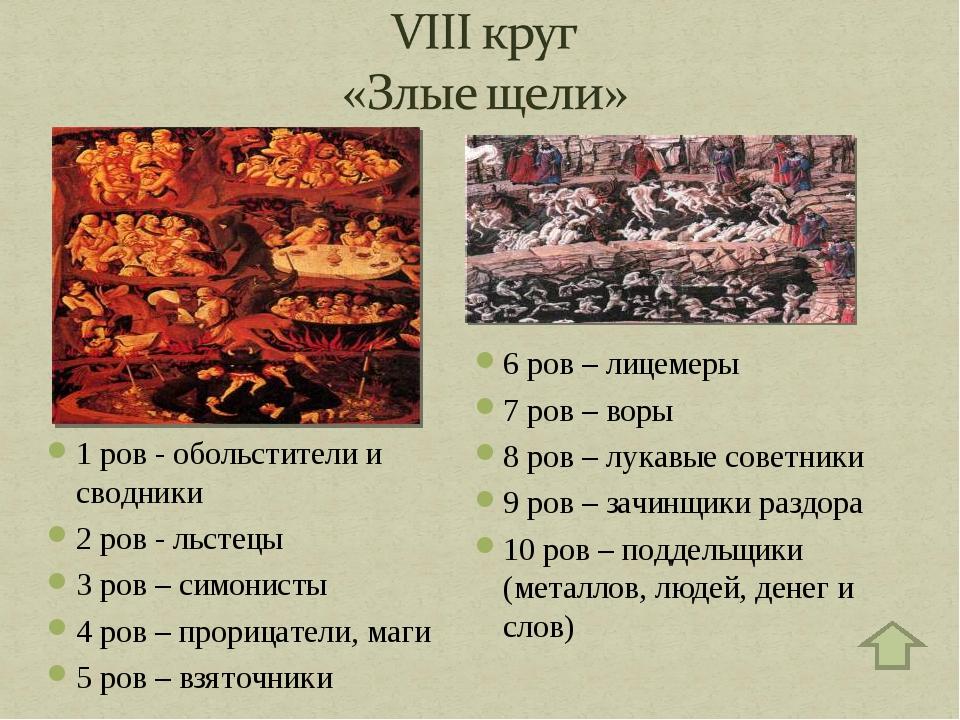 1 ров - обольстители и сводники 2 ров - льстецы 3 ров – симонисты 4 ров – про...