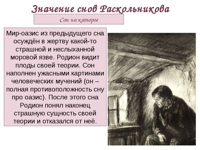 Значение снов Раскольникова Сон на каторге Мир-оазис из предыдущего сна осужд...