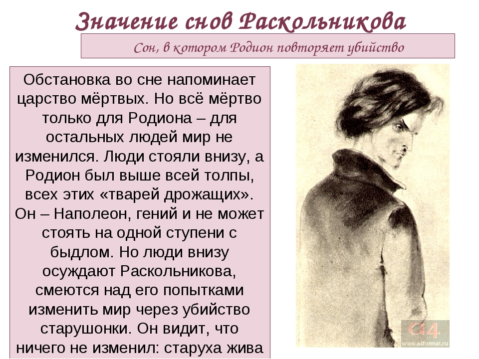 Значение снов Раскольникова Сон, в котором Родион повторяет убийство Обстанов...