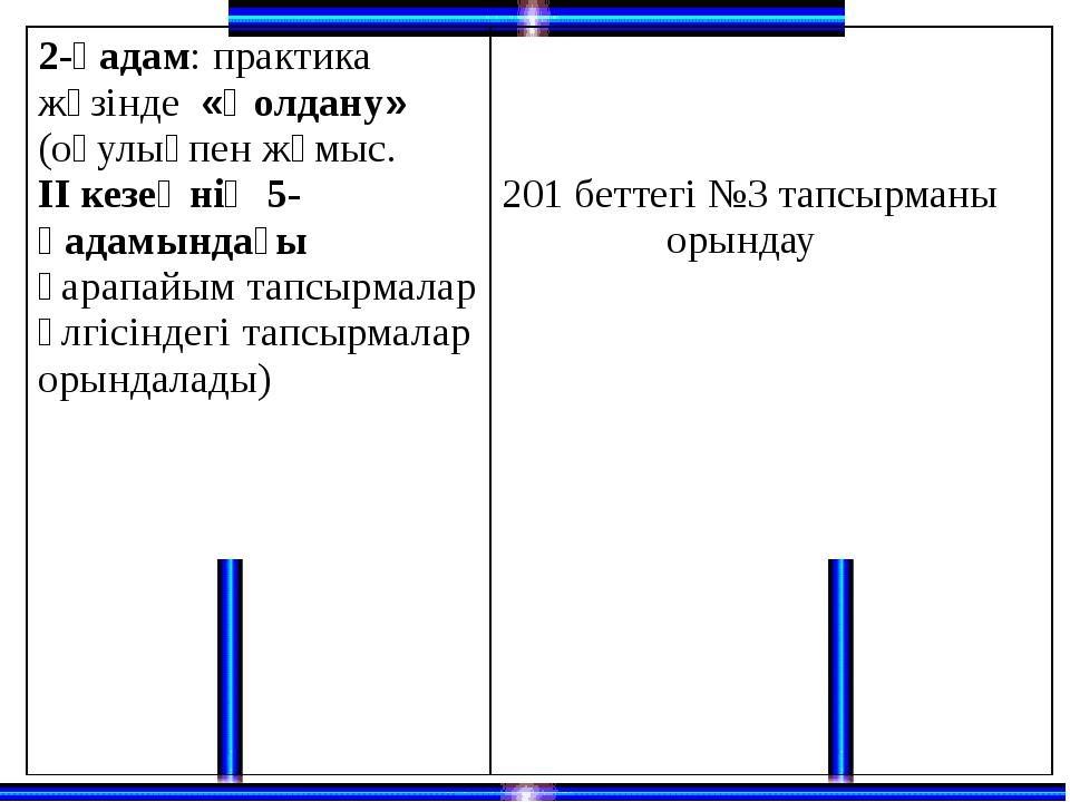 2-қадам: практика жүзінде«Қолдану»(оқулықпен жұмыс. ІІ кезеңнің5-қадамындағы...