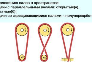 По расположению валов в пространстве: 1) передачи с параллельными валами: отк