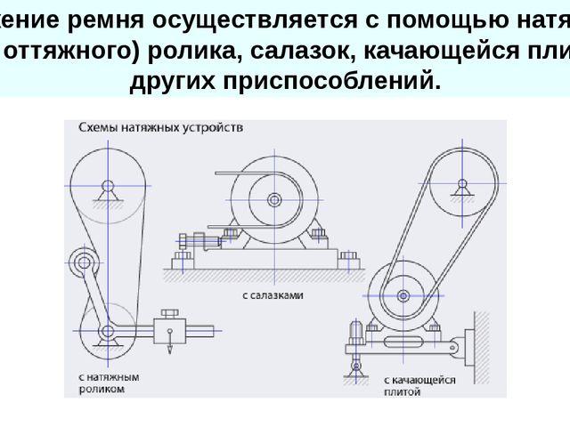 Натяжение ремня осуществляется с помощью натяжного (или оттяжного) ролика, с...
