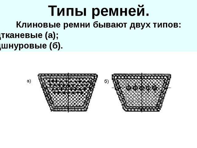 Типы ремней. Клиновые ремни бывают двух типов: 1) Кордтканевые (а); 2) Кордшн...