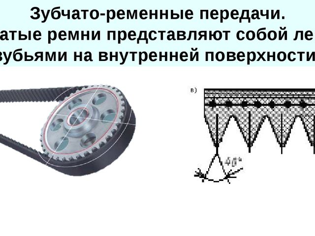 Зубчато-ременные передачи. Зубчатые ремни представляют собой ленту с зубьями...