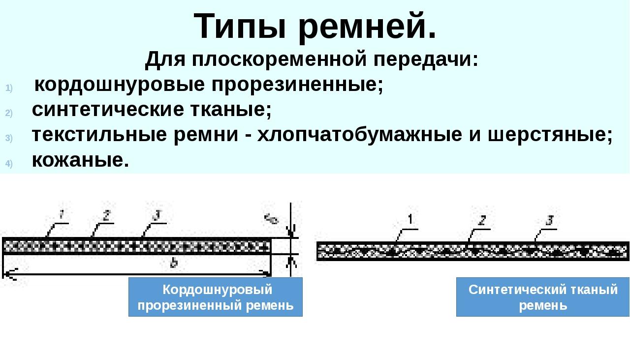 Типы ремней. Для плоскоременной передачи: кордошнуровые прорезиненные; синтет...