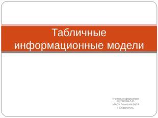 Учитель информатики Щугарева А.В. МАОУ Гимназия №24 г. Ставрополь Табличные и