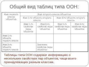 Общий вид таблиц типа ООН: Таблицы типа ООН содержат информацию о нескольких