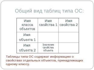 Общий вид таблиц типа ОС: Таблицы типа ОС содержат информацию о свойствах отд