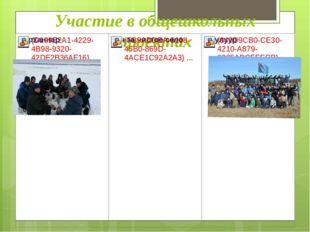 Участие в общешкольных проектах
