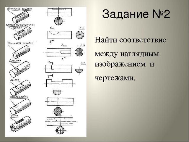Задание №2 Найти соответствие между наглядным изображением и чертежами.