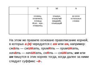 На этом же правиле основано правописание корней, в которых а (я) чередуется с