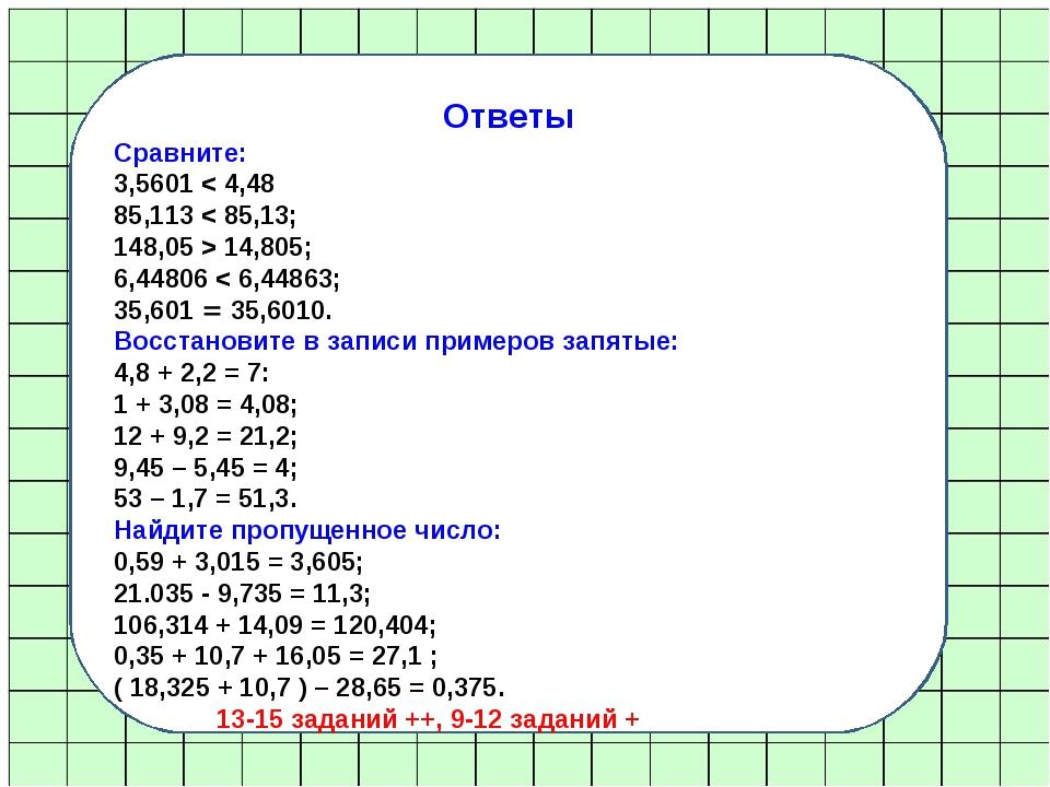 Ответы Сравните: 3,5601 < 4,48 85,113 < 85,13; 148,05 > 14,805; 6,44806 < 6,4...