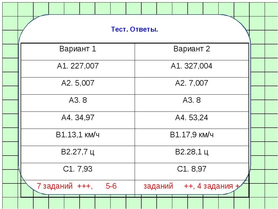 Тест. Ответы. Вариант 1Вариант 2 А1. 227,007А1. 327,004 А2. 5,007А2. 7,007...