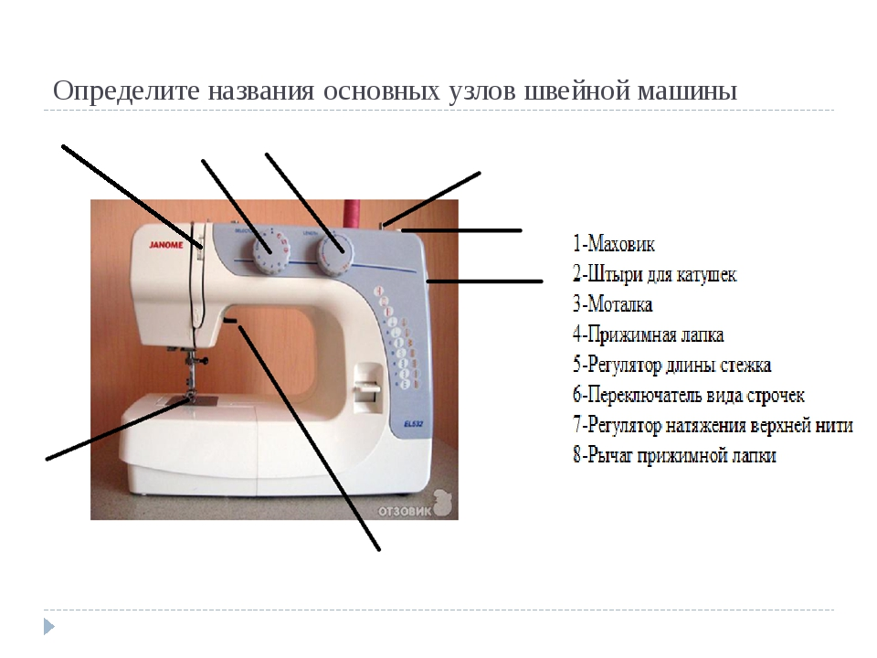 Определите названия основных узлов швейной машины