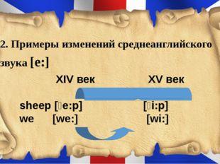 2. Примеры изменений среднеанглийского звука [e:] XІV век XV век sheep [ʃe: