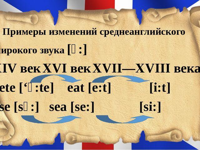 7. Примеры изменений среднеанглийского широкого звука [ɛ:] XІV векXVІ векX...