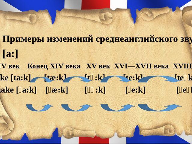 3. Примеры изменений среднеанглийского звука [a:] XІV век Конец XІV века XV...