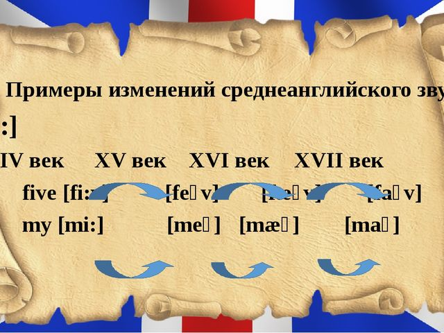4. Примеры изменений среднеанглийского звука [i:] XІV век XV век XVІ век...