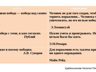 Щабельникова Наталия Петровна Победа Поражение Величайшая победа —победанад с