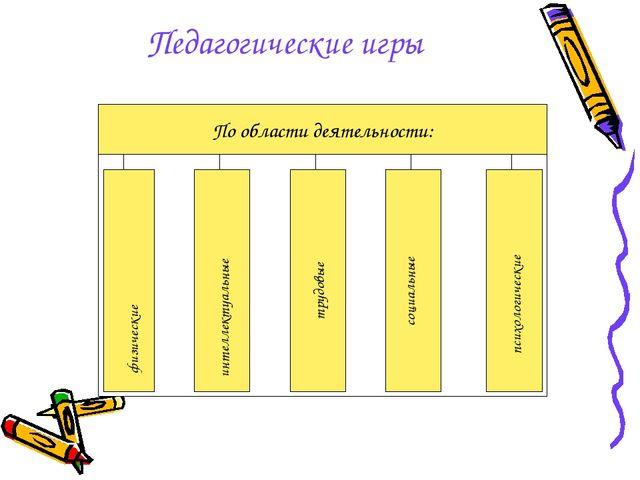 Педагогические игры По области деятельности: физические интеллектуальные труд...